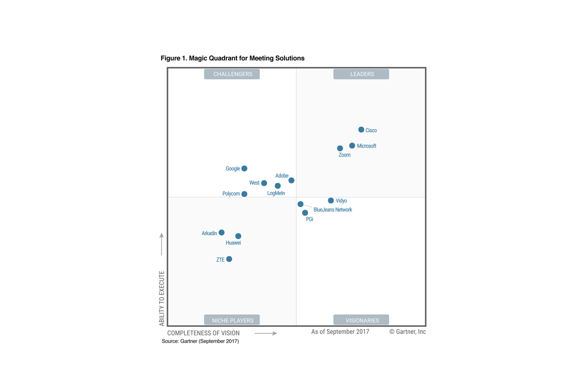 Zoom Named a Leader in Gartner 2017 Meeting Solutions Magic Quadrant
