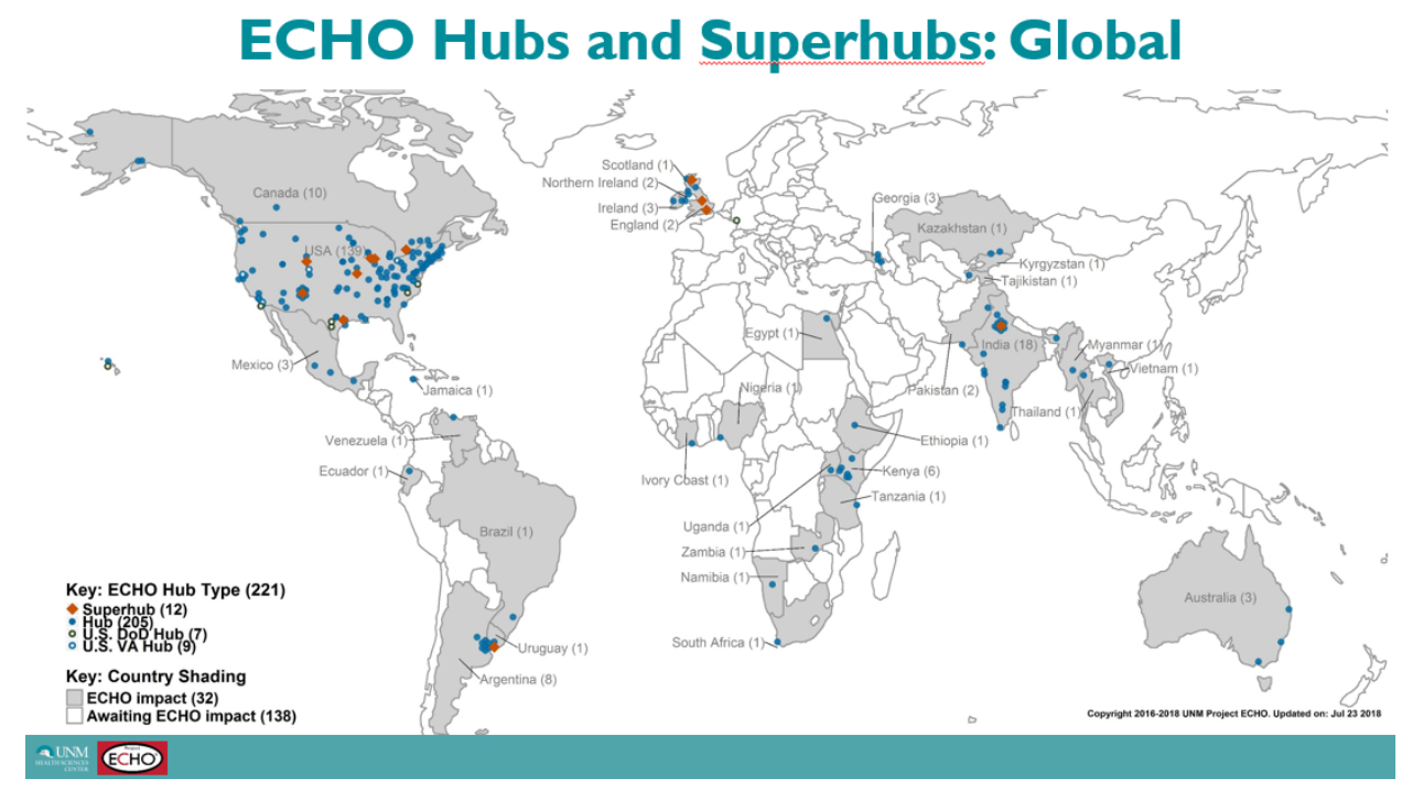 Project Echo Superhubs Image
