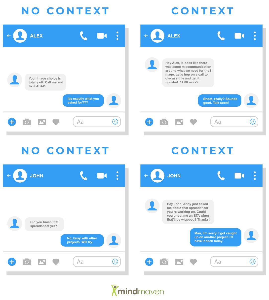 Congruent Communication - Context