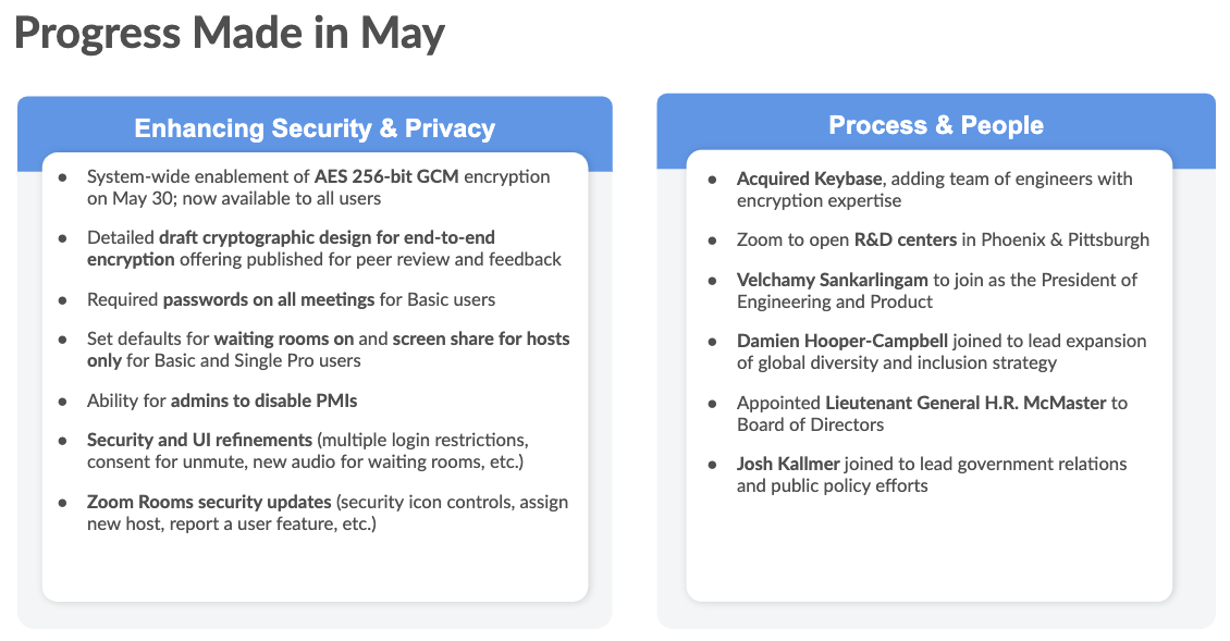 Aspectos destacados del producto Zoom: mayo de 2020