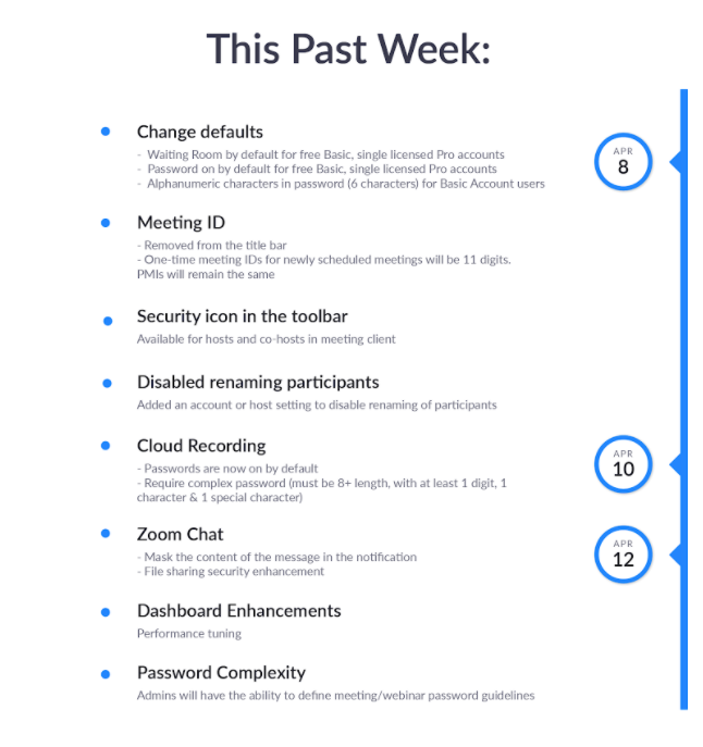 Zoom updates from the past week