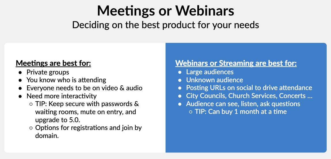 Meetings vs. webinars