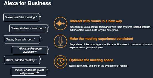 Alexa for Business Goes Live on Zoom Rooms Appliances