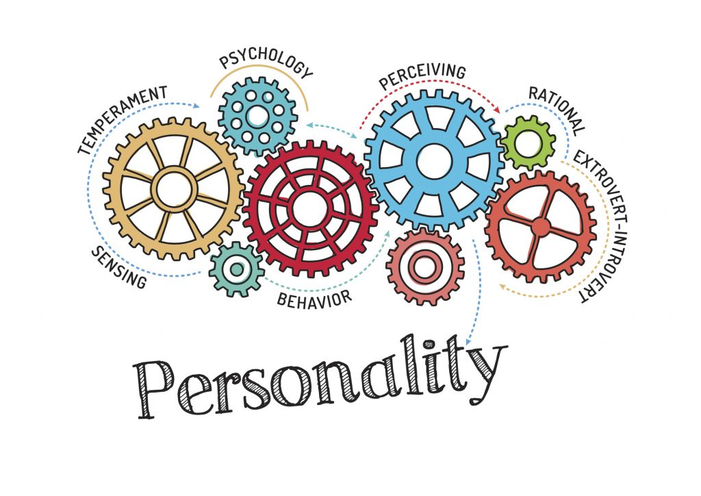 Personality types graphic design